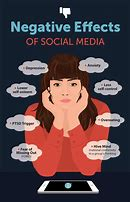 Image result for LINK BETWEEN SOCIAL NETWORK AND TEEN'S DEPRESSION