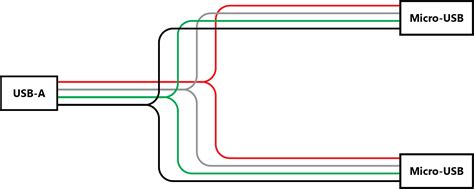 wiring diagram for split micro usb cable electrical