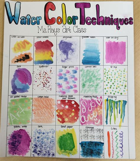 water color techniques poster art lessons elementary