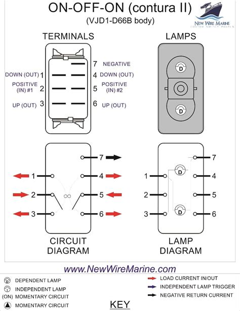 ROCKER SWITCH WIRING DIAGRAMS NEW WIRE MARINE