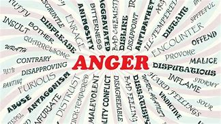 Image result for free pic of anger