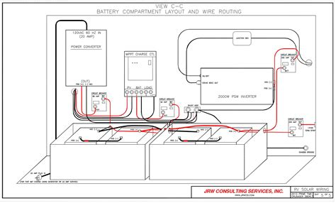 rv power upgrade live breathe move