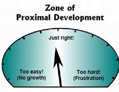 Image result for accelerated reader zone of proximal development images