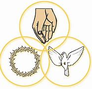 Image result for Asian Blessed Trinity