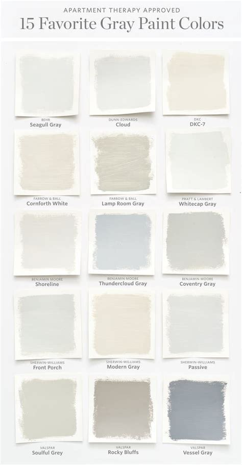 color cheat sheet the most perfect gray paint colors