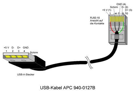 apc usb to rj cable pinout rangkaian elektronik