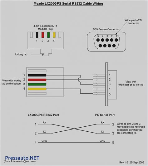 iphone usb cable wiring diagram usb wiring diagram