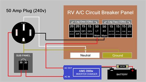rv off grid set up travel trailer install