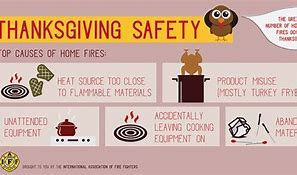 Image result for turkey safety