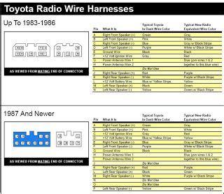 corolla diy toyota radio wire harnesses diagram toyota