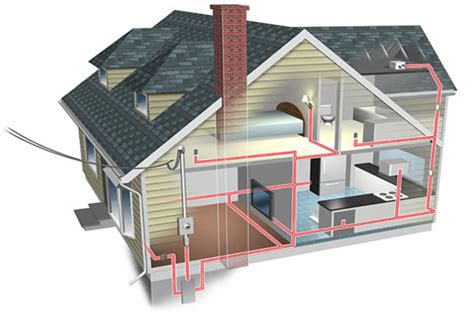 a guide when rewiring homes live creative