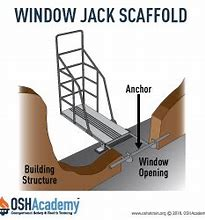 Image result for WINDOW JACK SCAFFOLD