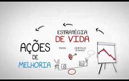 Resultado de imagem para gestão de projetos