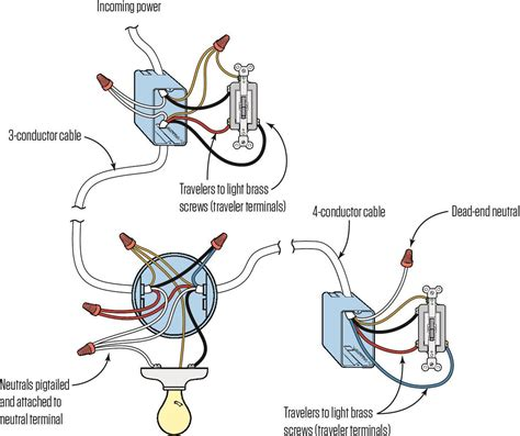 WIRING A THREE WAY SWITCH JLC ONLINE