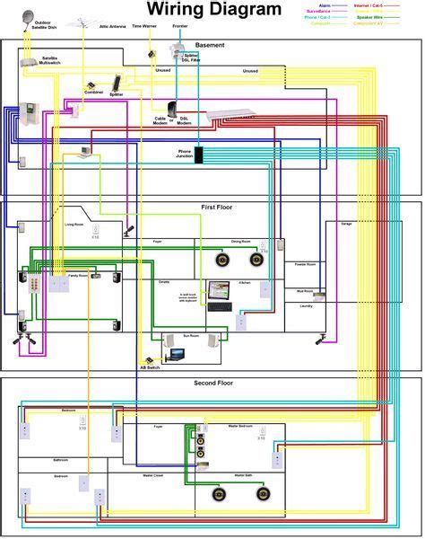 example structured home wiring project more home