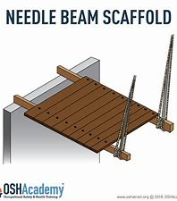 Image result for Needle beam scaffolding