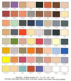 mono epoxy color chart boats in kitchen paint