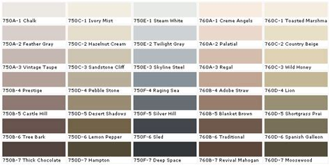 behr paint coupons home depot home painting ideas