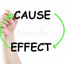 Image result for free clip art of CAUSE AND EFFECT