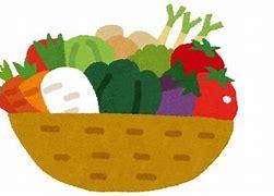 野菜だけ いらすとや に対する画像結果