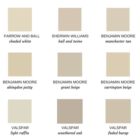 cottage and vine the best neutral putty paint colors