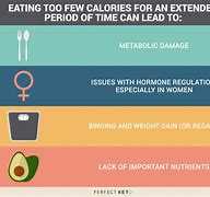 Image result for Problems with waiting too long to eat between meals