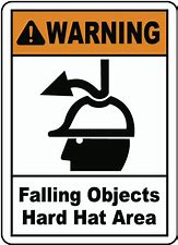 Image result for Warning Falling Objects