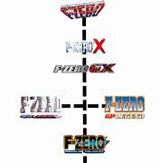 Image result for ikran's f-zero timeline