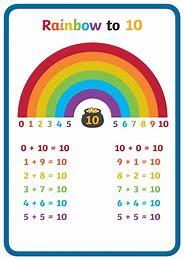 Image result for number bonds to 10