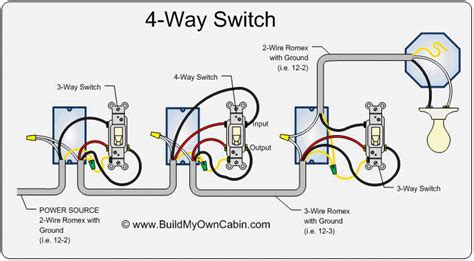 ELECTRICAL ENGINEERING WORLD WAY SWITCH WIRING DIAGRAM