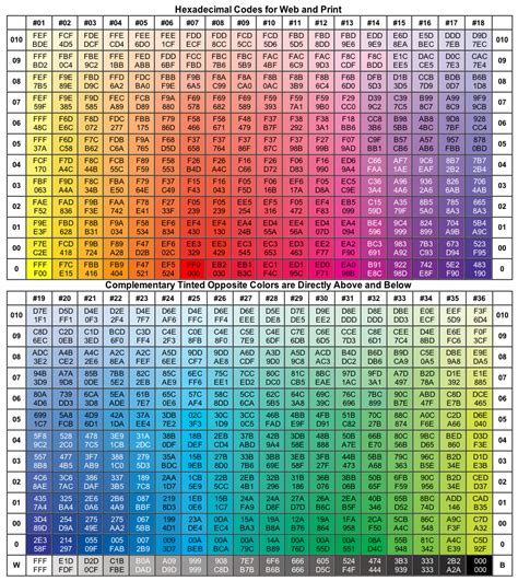 hex code numbers painting on location real color wheel