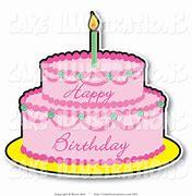 Image result for pink cake clip art
