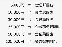 御布施の金額の書き方 図 に対する画像結果