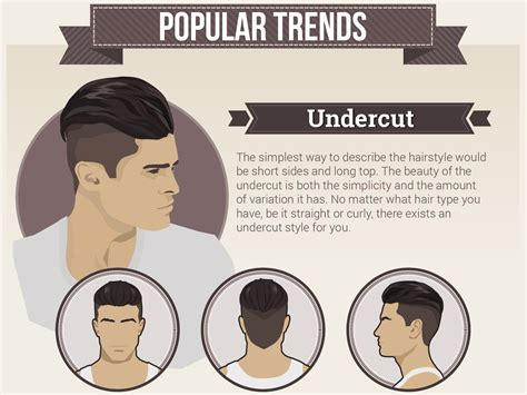 the most popular men s hairstyles business insider