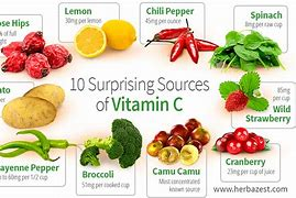 Image result for vitamins we find from plants