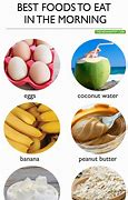 Image result for Why morning is best to fill up on food