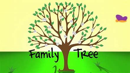 Image result for free picture of ancestry tree