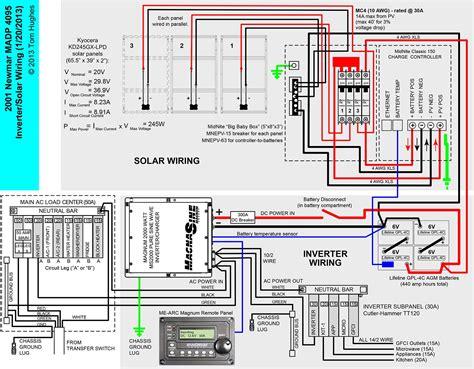 rv inverter wiring diagram rv inverter wiring diagram
