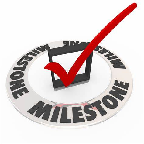 5 Milestones B4 You Retire oh 5 Milestones B4 You Retire