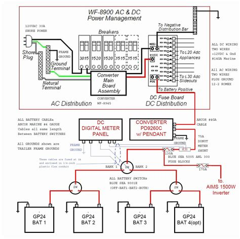 amp rv plug wiring diagram inspirational wiring diagram