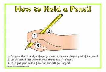 Image result for correct pencil grip