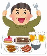 糖質食事 いらすとや に対する画像結果
