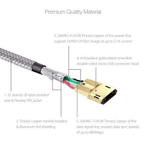 micro usb cable lightning wiring diagram usb wiring diagram