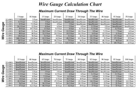 home wire gauge guide hobbiesxstyle