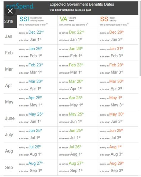 Netspend Calendar 2022.Netspend Direct Deposit Calendar 2021 Netspend Calendar 2021 2021 Calendar Netspend 2021 Calendar United States Map