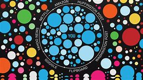Image result for the filter bubble