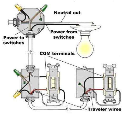 home electrical wiring basics residential wiring diagrams