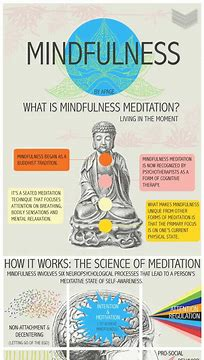 Image result for mindfulness meditation