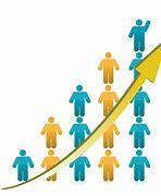 Bildresultat för befolkningsökning