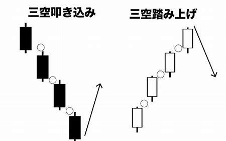 三空 チャート に対する画像結果